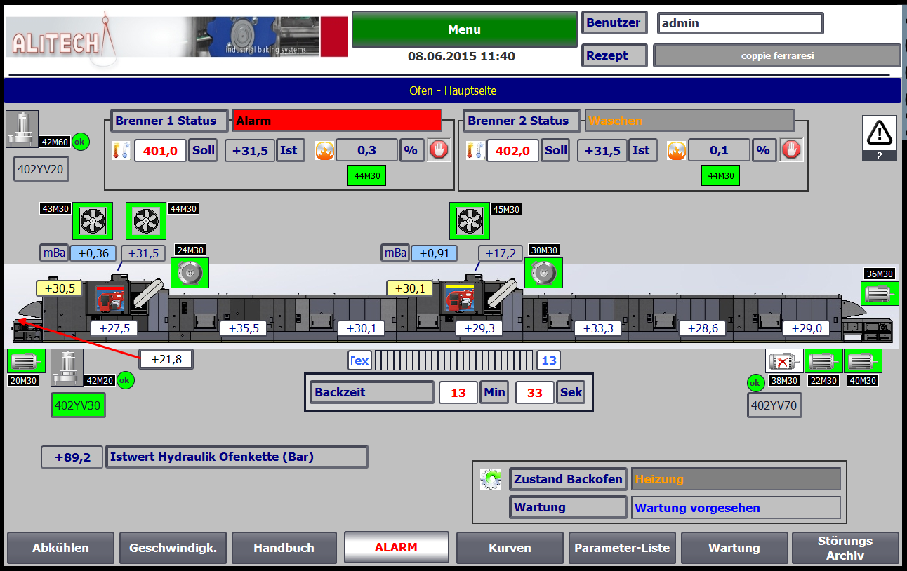 Control panel of the tunnel oven Alitech for bread loaf