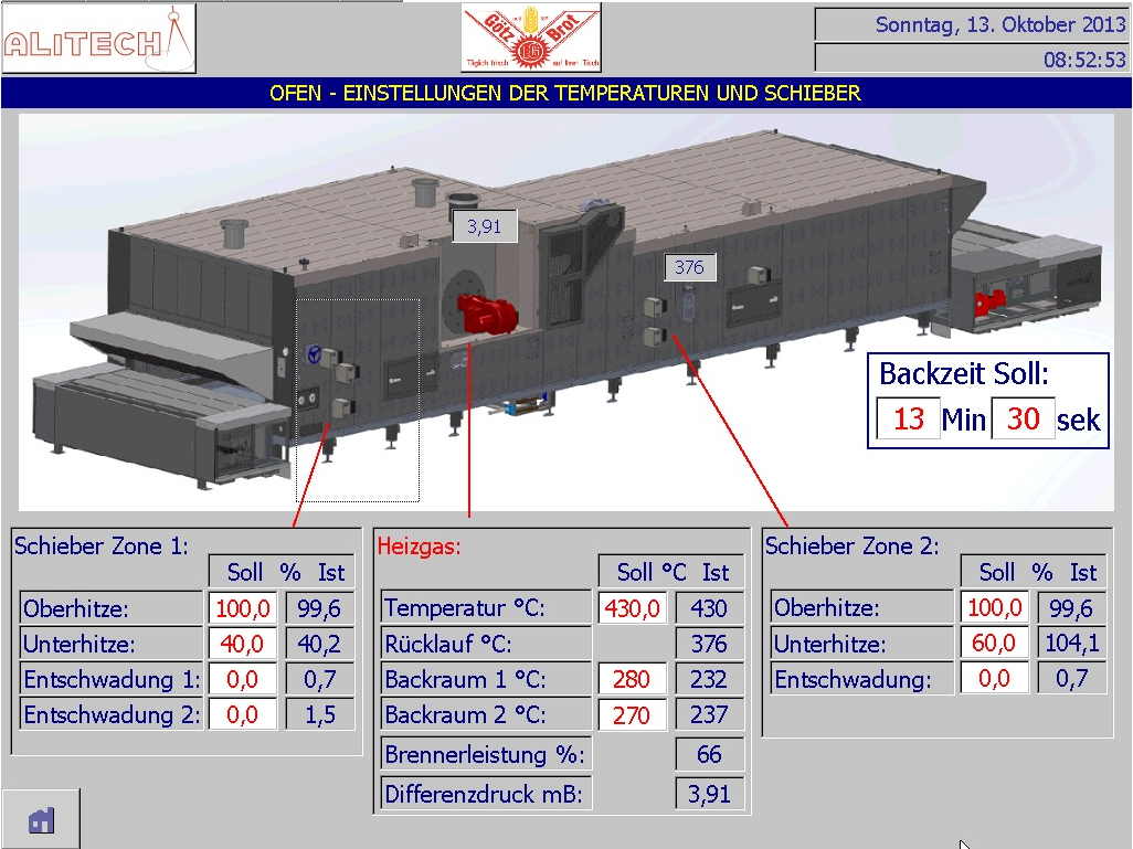 User interface of the teflon-belt tunnel oven Alitech